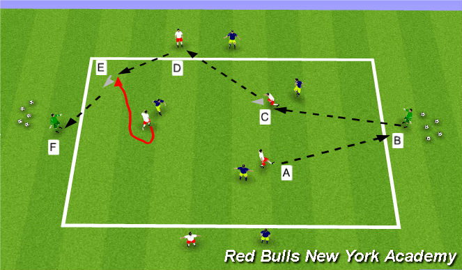 Football/Soccer Session Plan Drill (Colour): Main Theme 2 (Full Pressure)