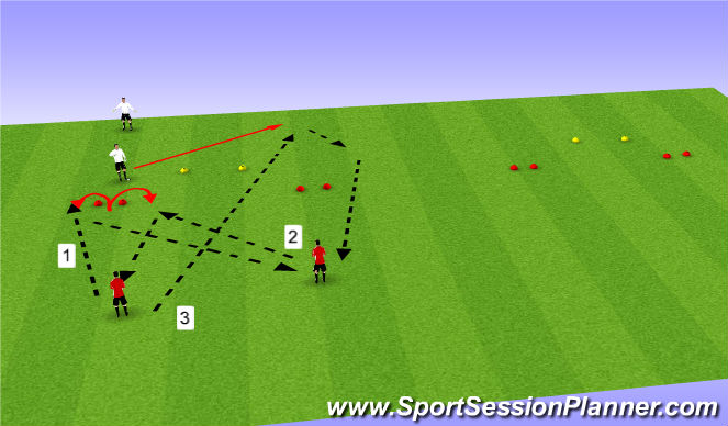 Football/Soccer Session Plan Drill (Colour): Advanced passing