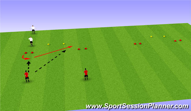 Football/Soccer Session Plan Drill (Colour): Handling low