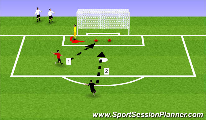 Football/Soccer Session Plan Drill (Colour): live in goal