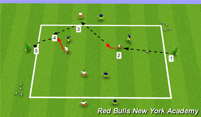Football/Soccer Session Plan Drill (Colour): Main Theme(Part 1/2)