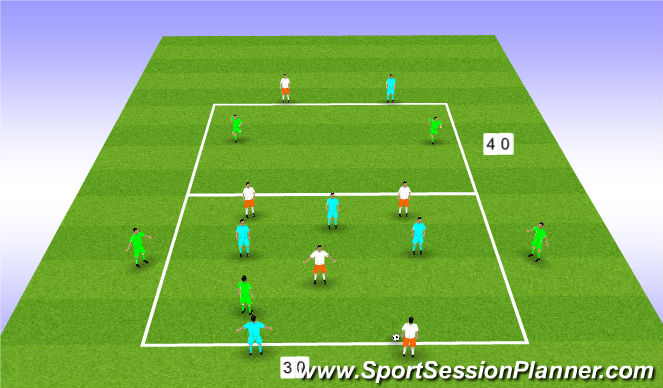 Football/Soccer Session Plan Drill (Colour): 5v5+5 (4v3+3)