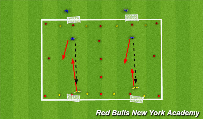 Football/Soccer Session Plan Drill (Colour): maihn theme part 3