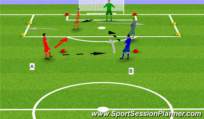 Football/Soccer Session Plan Drill (Colour): finding outlet