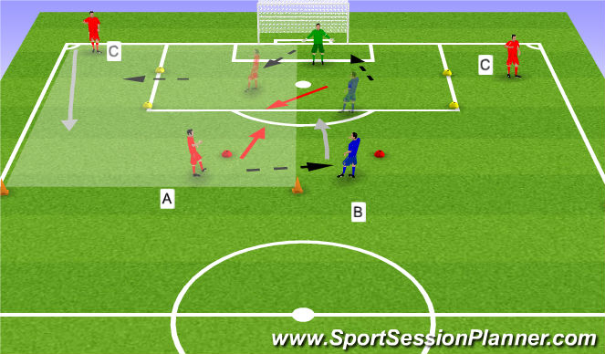 Football/Soccer Session Plan Drill (Colour): finding back