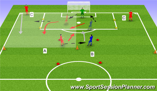 Football/Soccer Session Plan Drill (Colour): wide back attack