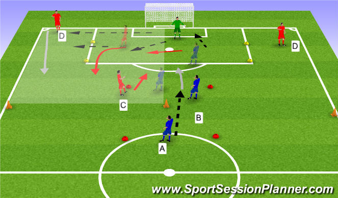 Football/Soccer Session Plan Drill (Colour): wide back counter