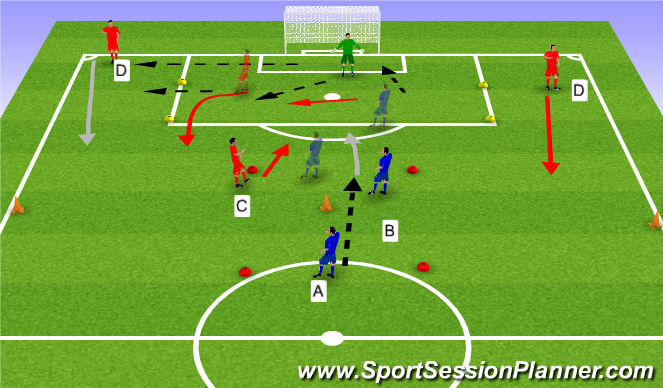 Football/Soccer Session Plan Drill (Colour): counter from the backs