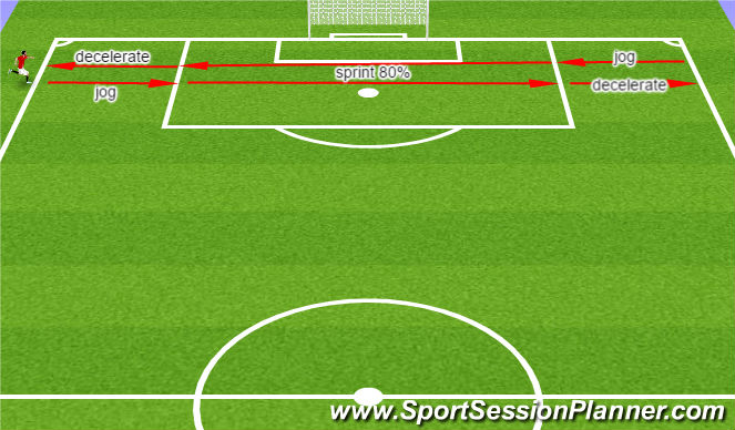Football/Soccer Session Plan Drill (Colour): Sprinting