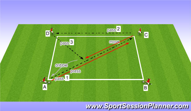 Football/Soccer Session Plan Drill (Colour): Ball Possession