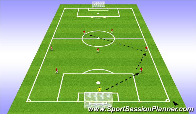 Football/Soccer Session Plan Drill (Colour): Building up From back