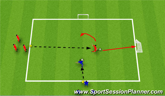 Football/Soccer Session Plan Drill (Colour): Barcelona Shooting Drill