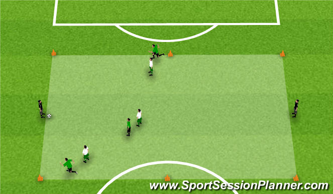 Football/Soccer Session Plan Drill (Colour): Activity 1: 3v3+2