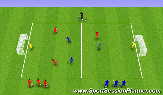 Football/Soccer Session Plan Drill (Colour): 4v4 to Full Size Goals