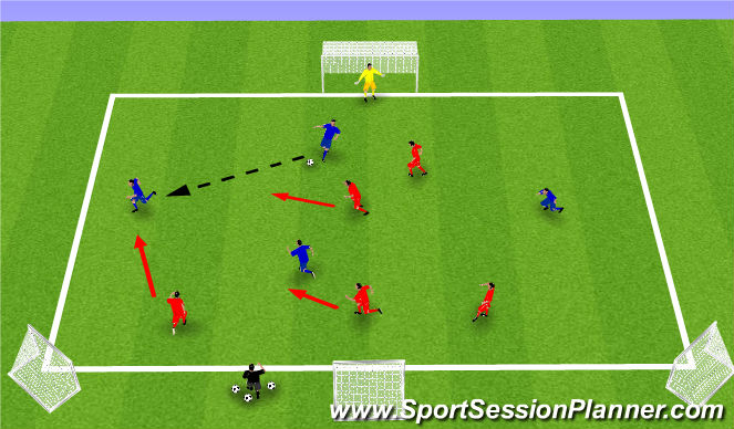Football/Soccer Session Plan Drill (Colour): 4v5 - Defending in Attacking 1/3