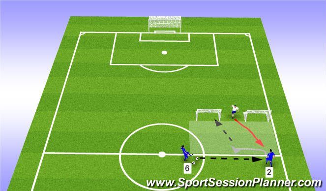 Football/Soccer Session Plan Drill (Colour): 1v1 for Outside Backs