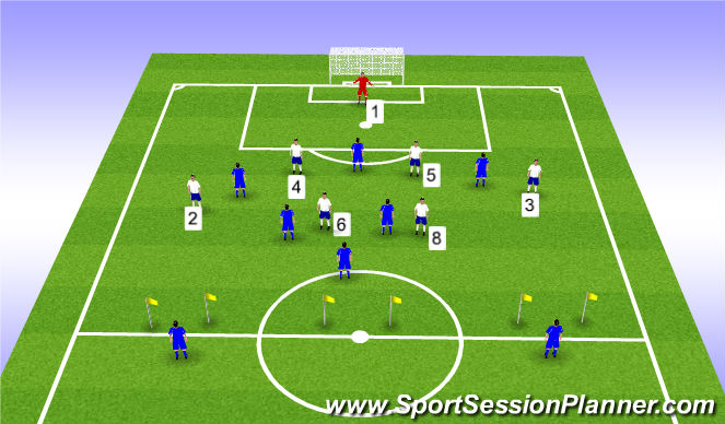 Football/Soccer Session Plan Drill (Colour): 10v11 2/3 field