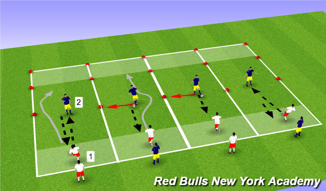 Football/Soccer Session Plan Drill (Colour): Dribbling Main Theme