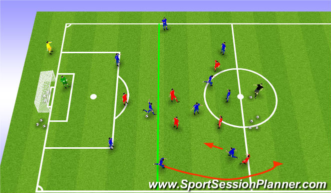 Football/Soccer Session Plan Drill (Colour): Pattern Play to Attacking Half