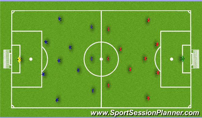 Football/Soccer Session Plan Drill (Colour): 11v11 4-3-3 v 4-3-3