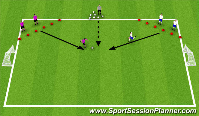 Football/Soccer Session Plan Drill (Colour): Fruit Salad