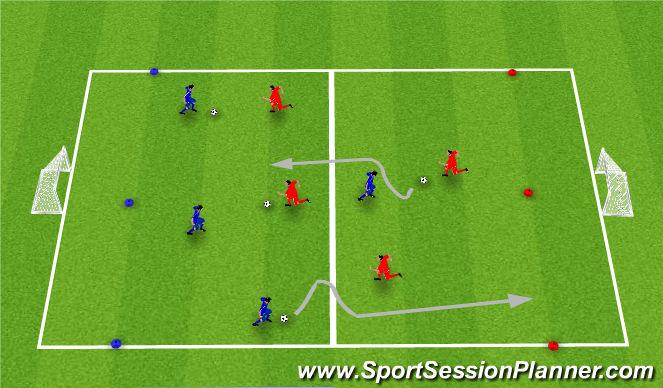 Football/Soccer Session Plan Drill (Colour): 1v1 winners