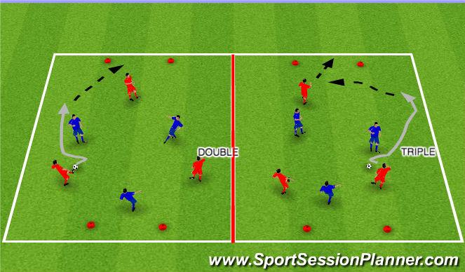 Football/Soccer Session Plan Drill (Colour): SSG - 1v1