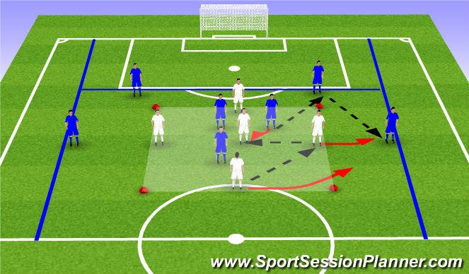 Football/Soccer Session Plan Drill (Colour): 5v3-->7v5