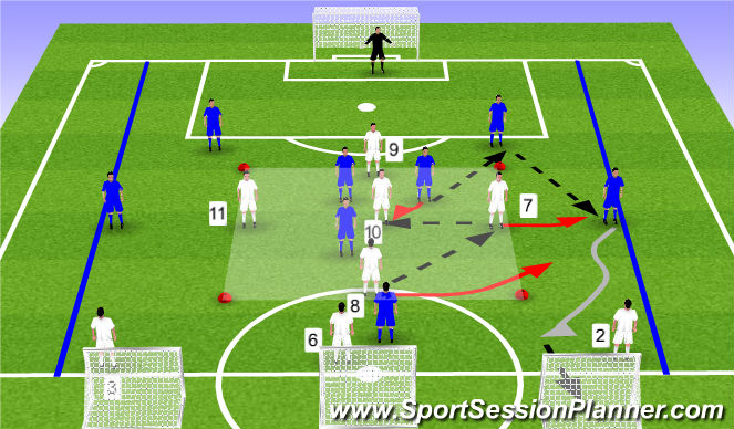 Football/Soccer Session Plan Drill (Colour): 5v3->8v9