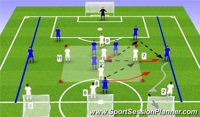 Football/Soccer Session Plan Drill (Colour): 5v3->8v9