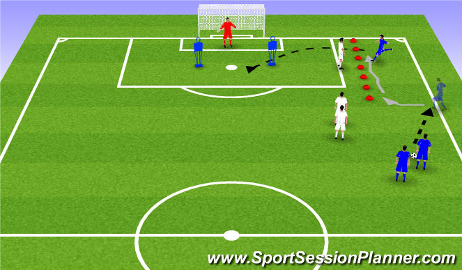 Football/Soccer Session Plan Drill (Colour): 1v1 to cross