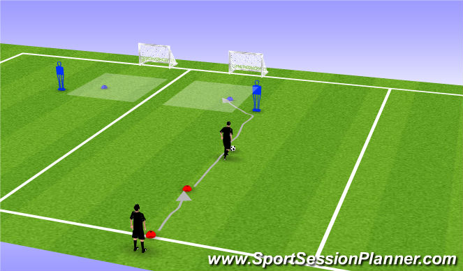 Football/Soccer Session Plan Drill (Colour): Maradona + Dip