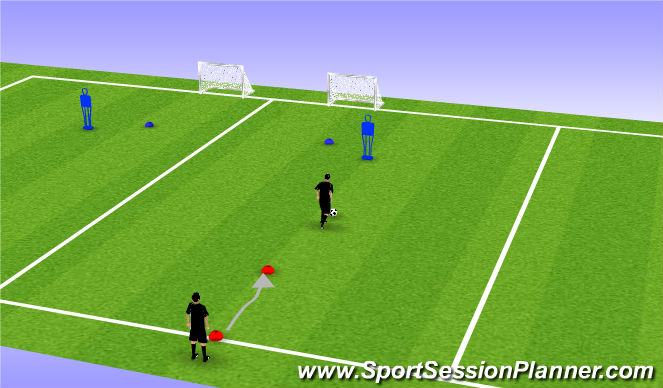 Football/Soccer Session Plan Drill (Colour): Messi + Ronaldo