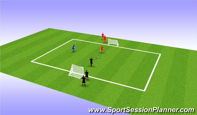 Football/Soccer Session Plan Drill (Colour): 1 v 1 Creativity