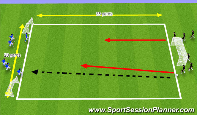 Football/Soccer Session Plan Drill (Colour): 1: 2v2 Game & Technical Warm-up