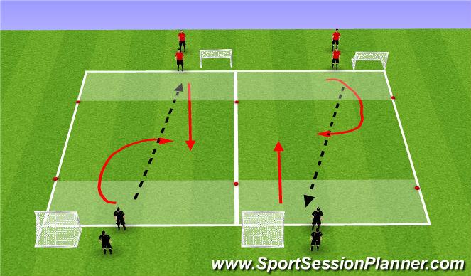 Football/Soccer Session Plan Drill (Colour): 1 vs 1 Defending
