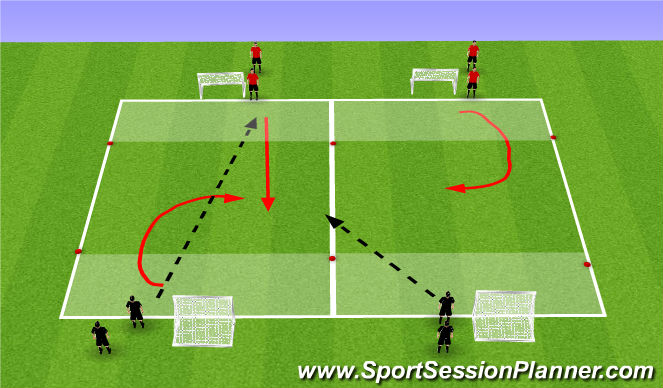 Football/Soccer Session Plan Drill (Colour): 2 v 2 defending