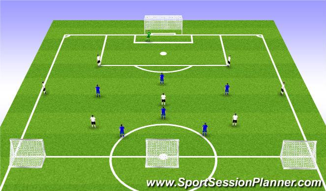 Football/Soccer Session Plan Drill (Colour): 7+1 v 6