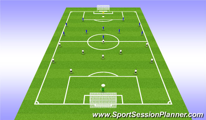Football/Soccer Session Plan Drill (Colour): 11 v 11