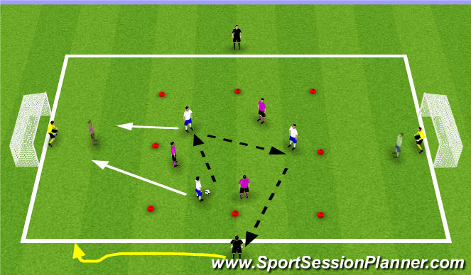 Football/Soccer Session Plan Drill (Colour): Attacking wide play