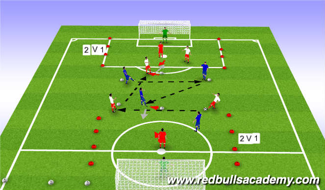 Football/Soccer Session Plan Drill (Colour): Main Theme & Conditioned game