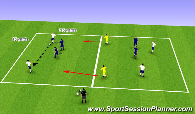 Football/Soccer Session Plan Drill (Colour): 4v4 + 2 Nuetrals