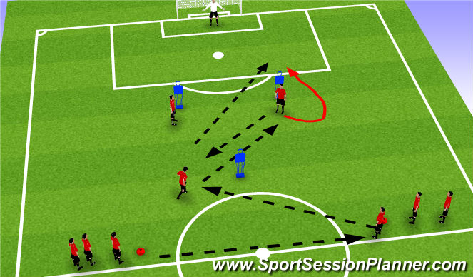 Football/Soccer Session Plan Drill (Colour): Movement to goal 2
