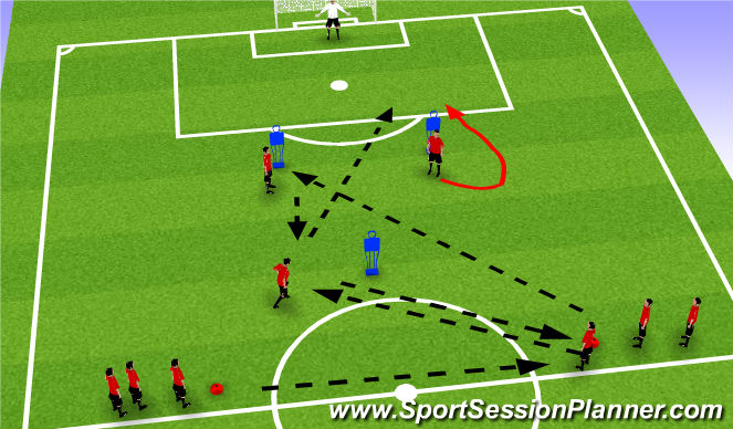 Football/Soccer Session Plan Drill (Colour): Movement to goal 3