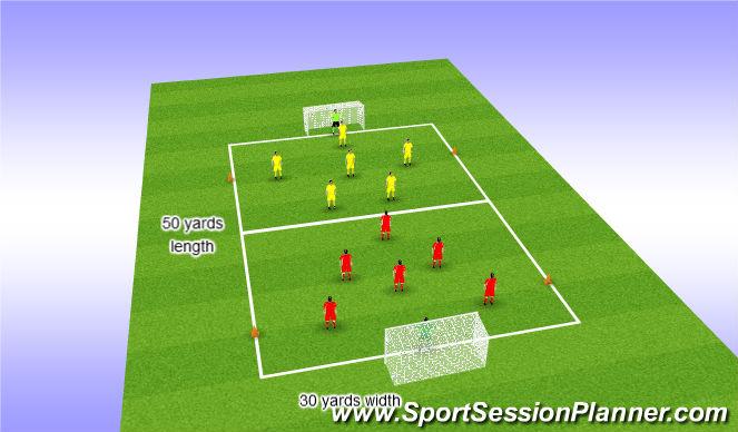 Football/Soccer Session Plan Drill (Colour): Plan B - SSG