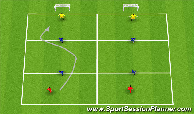 Football/Soccer Session Plan Drill (Colour): Skill Phase 2: