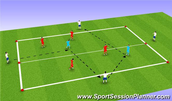 Football/Soccer: 4v4+2 positional-based rondo (Tactical