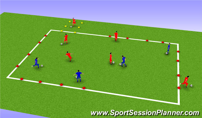 Football/Soccer Session Plan Drill (Colour): Dribbling - Attack the gates