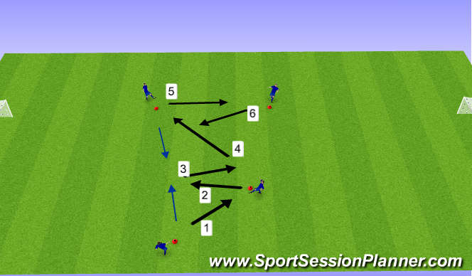 Football/Soccer Session Plan Drill (Colour): Pass & Receiving