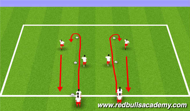 Football/Soccer Session Plan Drill (Colour): SAQ & Dynamic stretches.